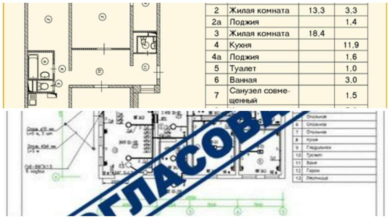 Как получить разрешение на перепланировку квартиры?.